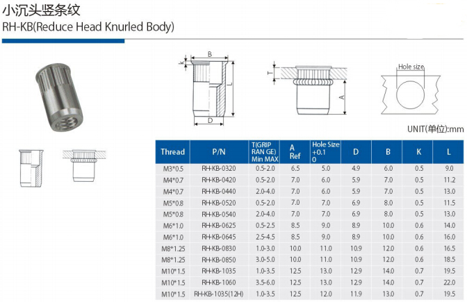 REDUCE HEAD KNURLED BODY (STEEL)